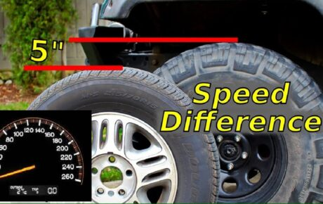 Changing the size of your tyres will completely mess up the speedometer