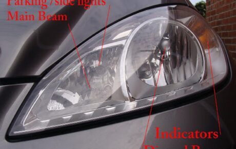 Types of car lights and when you should use them